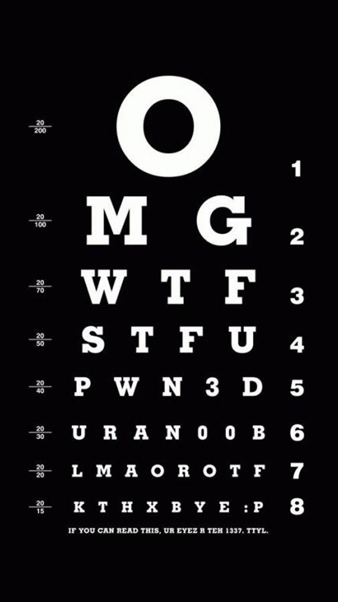 Exams Over Wallpapers Funny Eye Exam hd Wallpaper